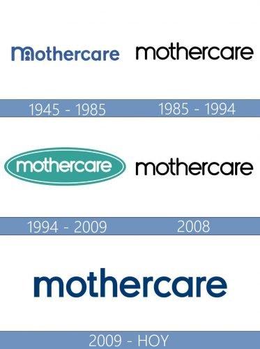 Mothercare logo historia