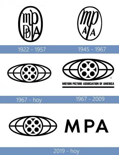 Motion Picture Association Logo historia