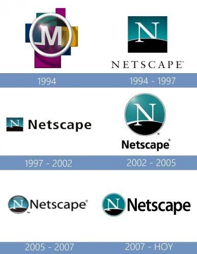Netscape Logo historia