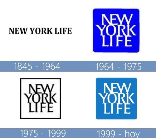 New York Life Logo historia