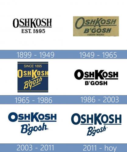 Oshkosh logo historia