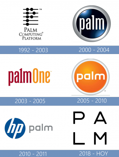 Palm Logo historia