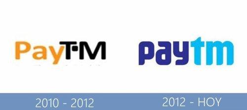 Paytm logo historia