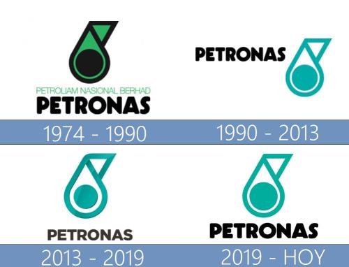 Petronas Logo historia