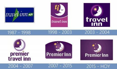 Premier Inn Logo historia