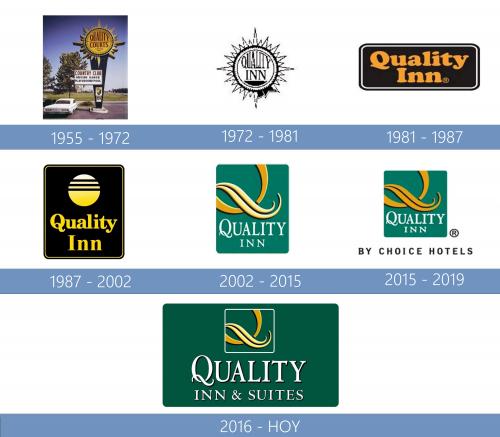 Quality Inn Logo historia