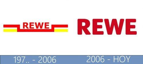 REWE logo historia
