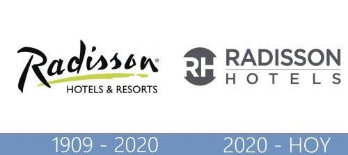 Radisson Logo historia