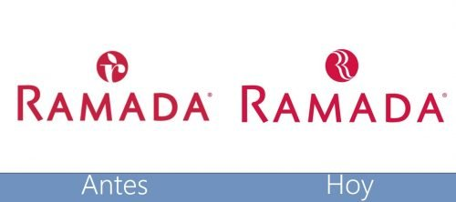 Ramada logo historia