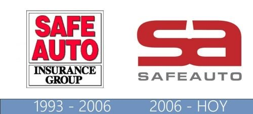 Safe Auto Logo historia