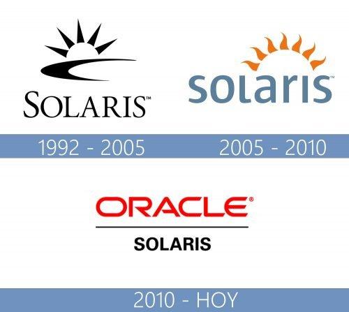 Solaris logo historia