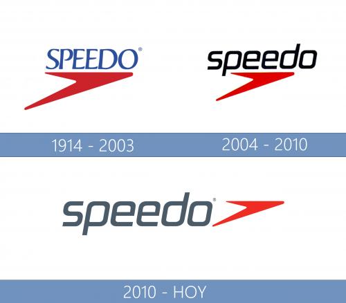 Speedo Logo historia
