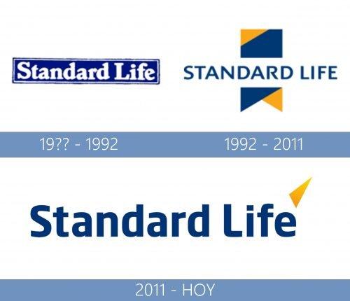 Standard Life Logo historia