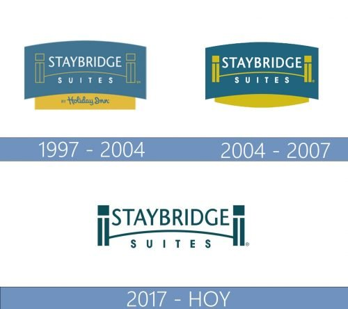 Staybridge Suites Logo historia