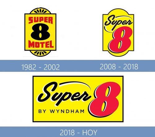 Super 8 Logo historia