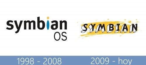 Symbian logo historia