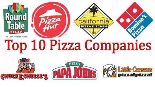 Top 10 Pizza Companies