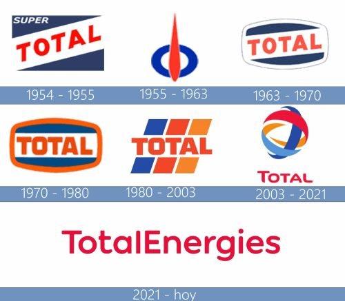 Total Logo historia