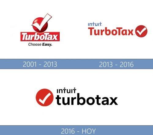 TurboTax Logo historia
