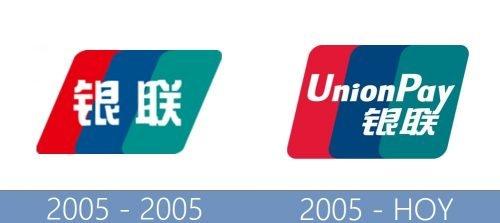 UnionPay logo historia