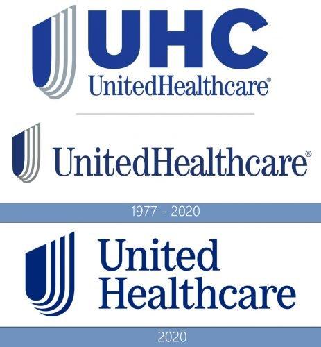 United Healthcare Logo historia