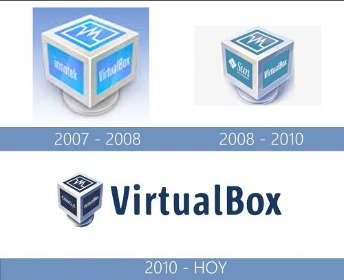 VirtualBox Logo historia