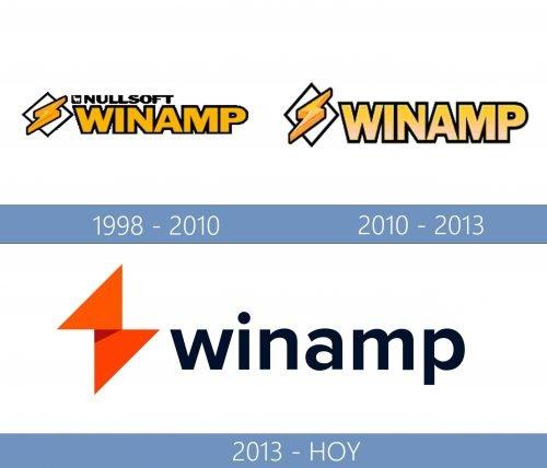 Winamp Logo historia