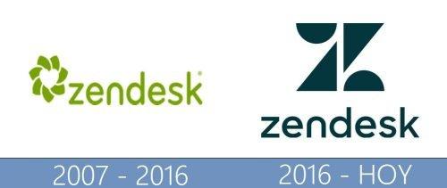 Zendesk logo historia