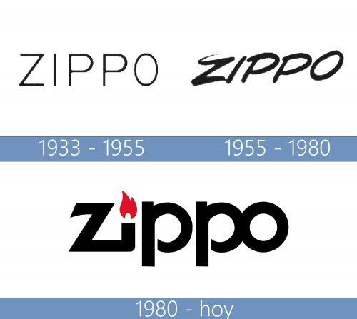 Zippo Logo historia