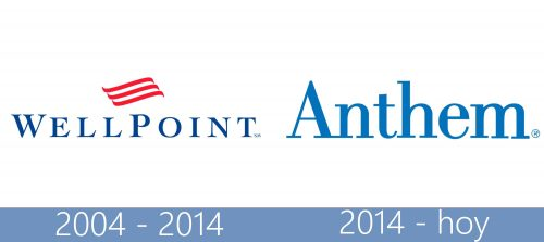 Anthem Inc. Logo historia