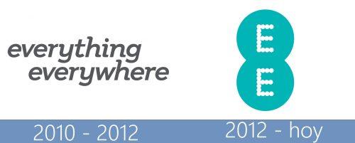 EE Logo historia