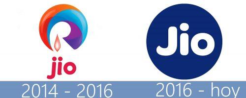 Jio Logo historia
