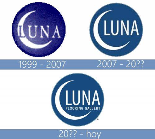 Luna Logo historia