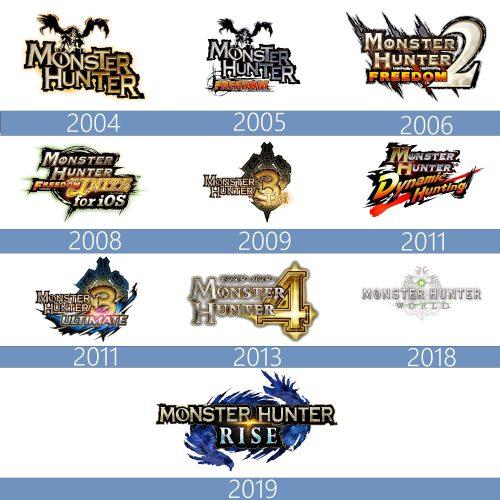 Monster Hunter Logo historia