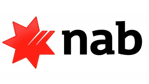 NAB (National Australia Bank) Logo