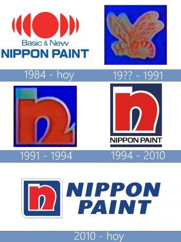 Nippon Paint Logo historia