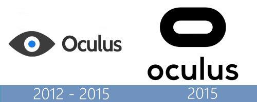 Oculus Logo historia