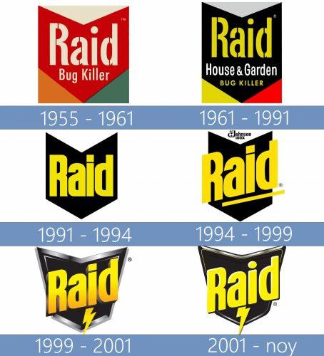 Raid Logo histori
