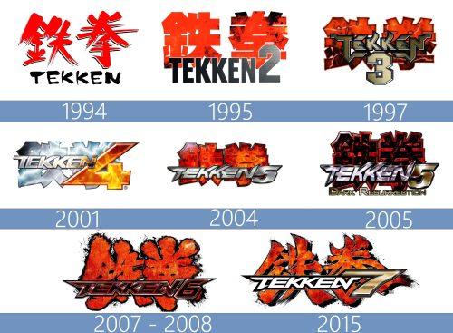Tekken Logo historia