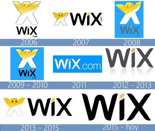 Wix Logo historia