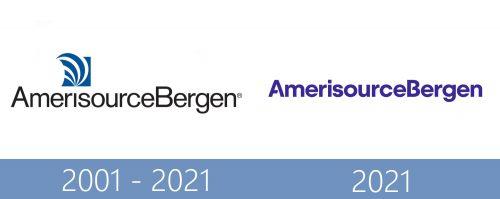 AmerisourceBergen Logo historia
