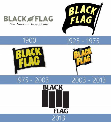 Black Flag Logo historia