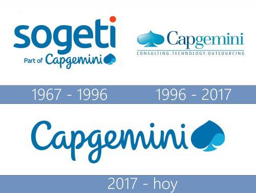 Capgemini Logo historia