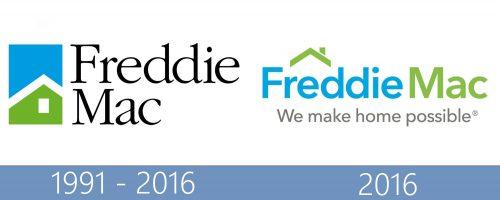 Freddie Mac Logo historia