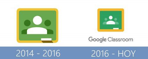 Google Classroom Logo historia