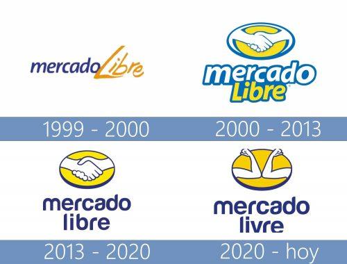 Mercado Libre Logo historia