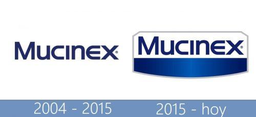 Mucinex Logo historia