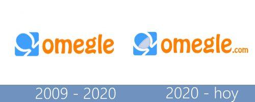 Omegle Logo historia