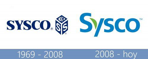 Sysco Logo historia