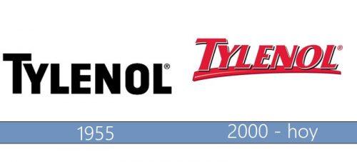 Tylenol Logo historia